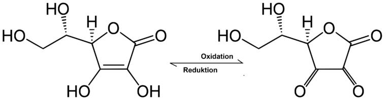 Die reduzierte (links) und die oxidierte Form (rechts) der Ascorbinsäure. Vereinfachte Darstellung - chemisch betrachtet sind es zwei Reaktionen zwischen beiden Formen.