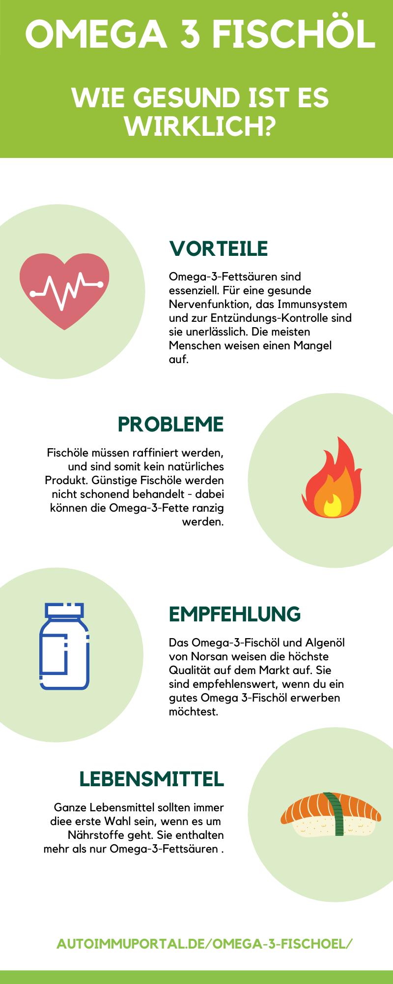 Vorteile und Probleme von Omega 3 Fischöl für die Gesundheit Infographik