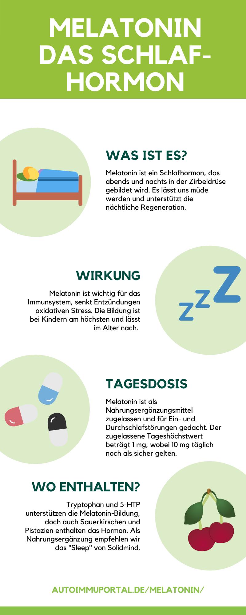 Melatonin Infographik